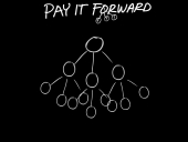 Заплати другому